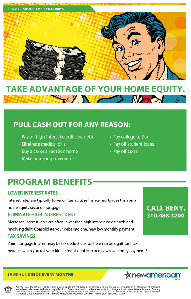 Loan Sweet Home Home Equity